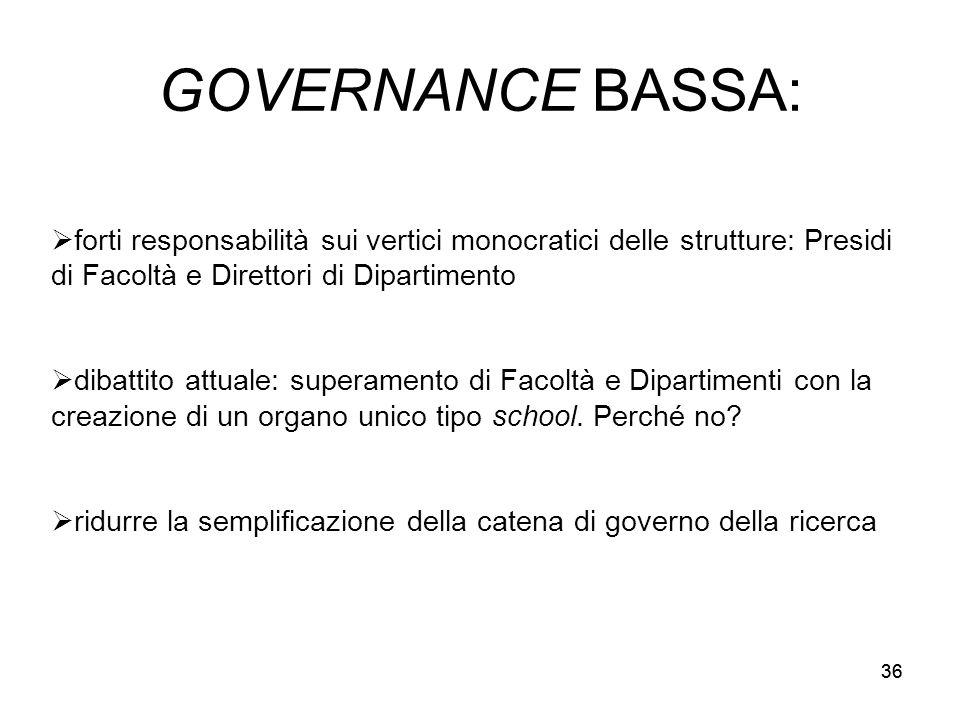 36 GOVERNANCE BASSA:  forti responsabilità sui vertici monocratici delle strutture: Presidi di Facoltà e Direttori di Dipartimento  dibattito attual