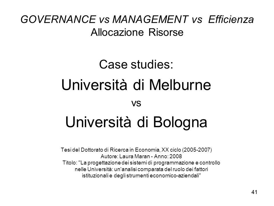 41 GOVERNANCE vs MANAGEMENT vs Efficienza Allocazione Risorse Case studies: Università di Melburne vs Università di Bologna Tesi del Dottorato di Rice