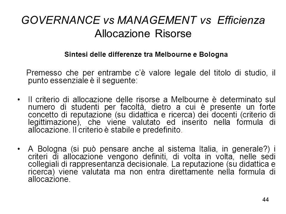 44 GOVERNANCE vs MANAGEMENT vs Efficienza Allocazione Risorse Sintesi delle differenze tra Melbourne e Bologna Premesso che per entrambe c'è valore le