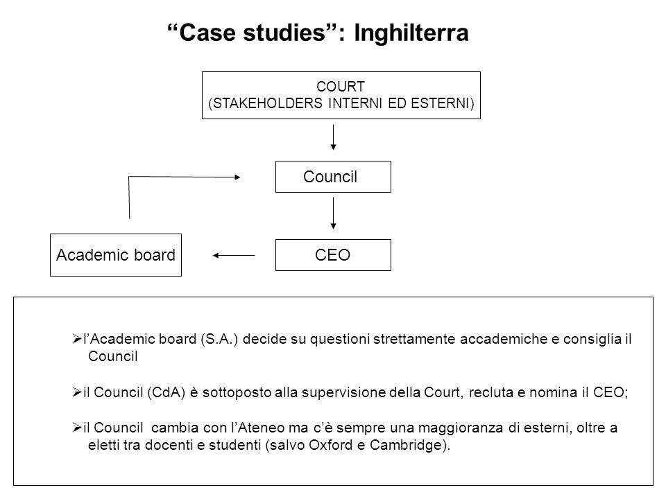 52 Case studies : Inghilterra COURT (STAKEHOLDERS INTERNI ED ESTERNI) Council CEO Academic board  l'Academic board (S.A.) decide su questioni strettamente accademiche e consiglia il Council  il Council (CdA) è sottoposto alla supervisione della Court, recluta e nomina il CEO;  il Council cambia con l'Ateneo ma c'è sempre una maggioranza di esterni, oltre a eletti tra docenti e studenti (salvo Oxford e Cambridge).