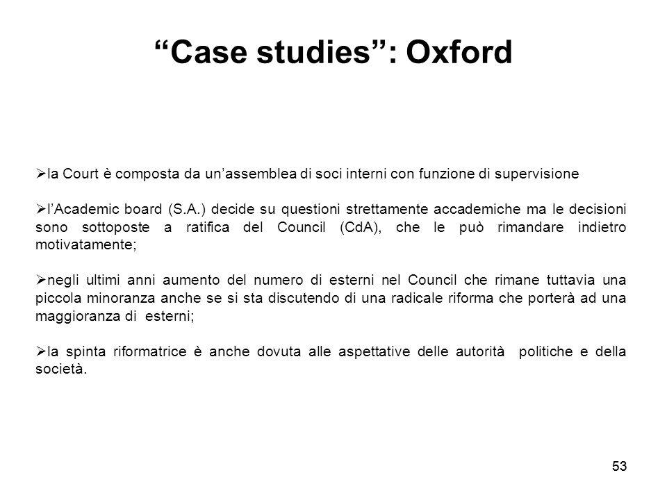 """53 """"Case studies"""": Oxford  la Court è composta da un'assemblea di soci interni con funzione di supervisione  l'Academic board (S.A.) decide su quest"""