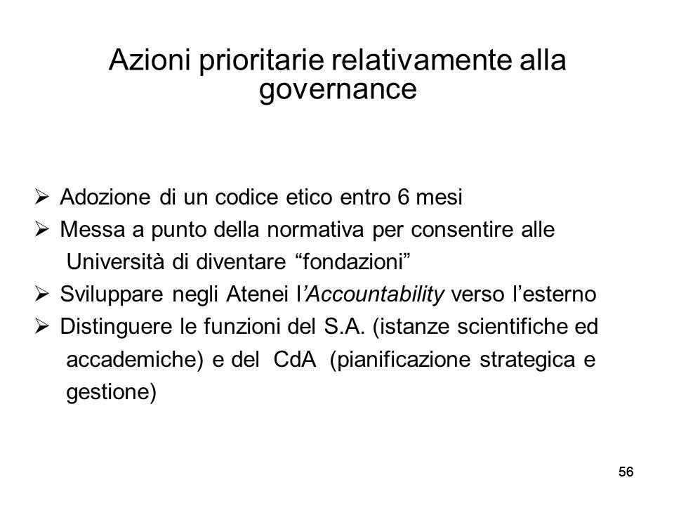 56 Azioni prioritarie relativamente alla governance  Adozione di un codice etico entro 6 mesi  Messa a punto della normativa per consentire alle Uni