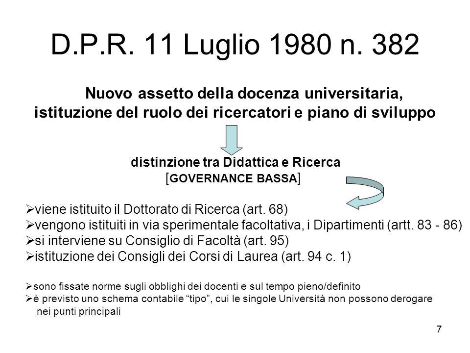 77 D.P.R. 11 Luglio 1980 n. 382 Nuovo assetto della docenza universitaria, istituzione del ruolo dei ricercatori e piano di sviluppo distinzione tra D