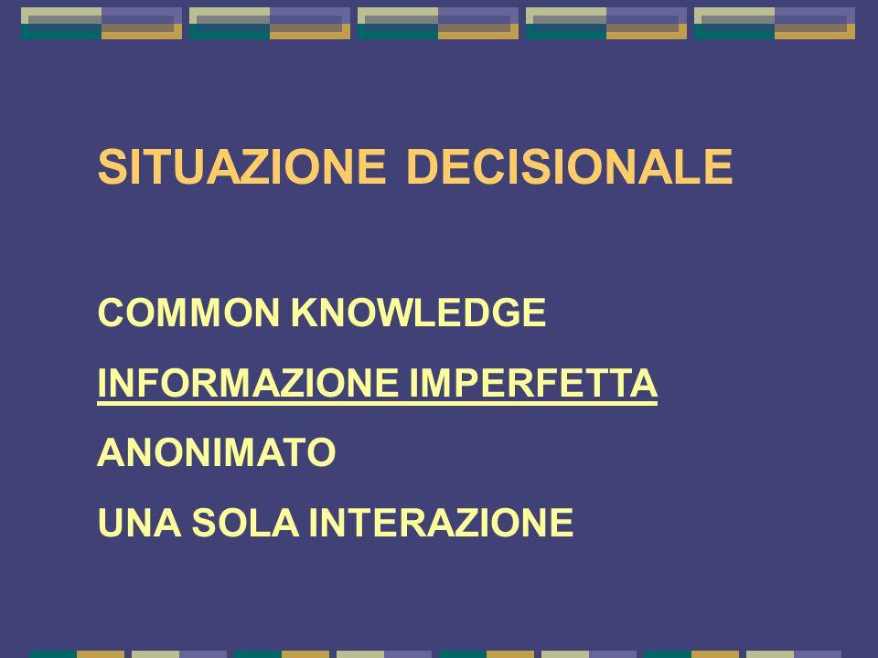 SITUAZIONE DECISIONALE COMMON KNOWLEDGE INFORMAZIONE IMPERFETTA ANONIMATO UNA SOLA INTERAZIONE