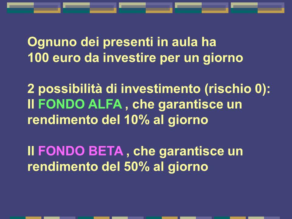 Ognuno dei presenti in aula ha 100 euro da investire per un giorno 2 possibilità di investimento (rischio 0): Il FONDO ALFA, che garantisce un rendimento del 10% al giorno Il FONDO BETA, che garantisce un rendimento del 50% al giorno