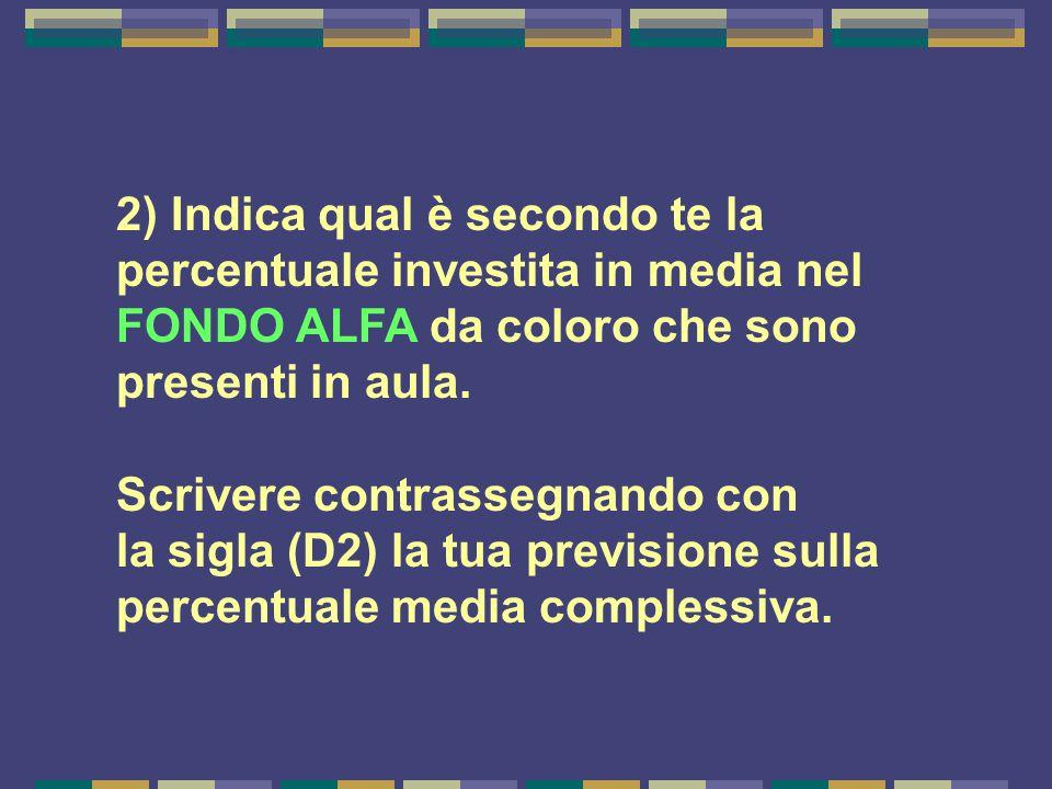 2) Indica qual è secondo te la percentuale investita in media nel FONDO ALFA da coloro che sono presenti in aula.