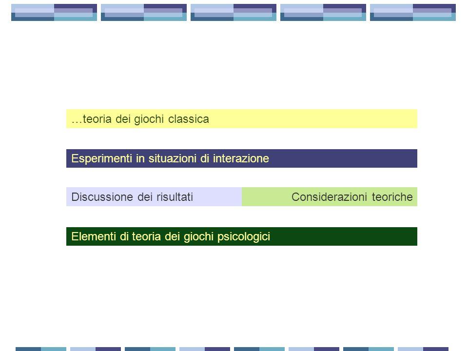…teoria dei giochi classica Elementi di teoria dei giochi psicologici Esperimenti in situazioni di interazione Discussione dei risultatiConsiderazioni teoriche
