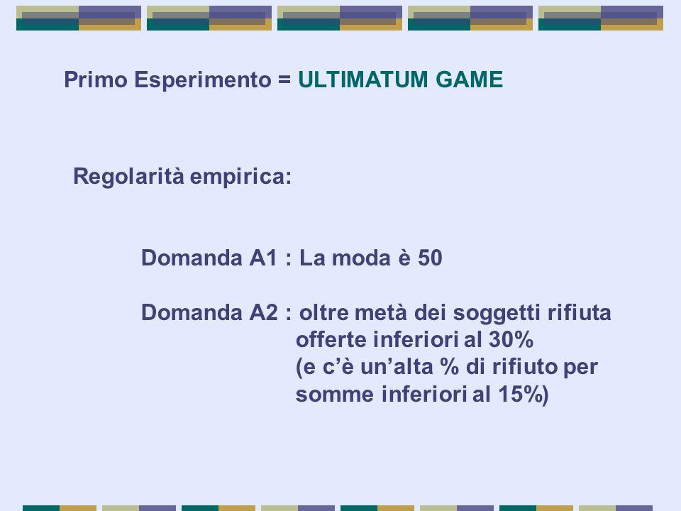 Primo Esperimento = ULTIMATUM GAME Regolarità empirica: Domanda A1 : La moda è 50 Domanda A2 : oltre metà dei soggetti rifiuta offerte inferiori al 30% (e c'è un'alta % di rifiuto per somme inferiori al 15%)