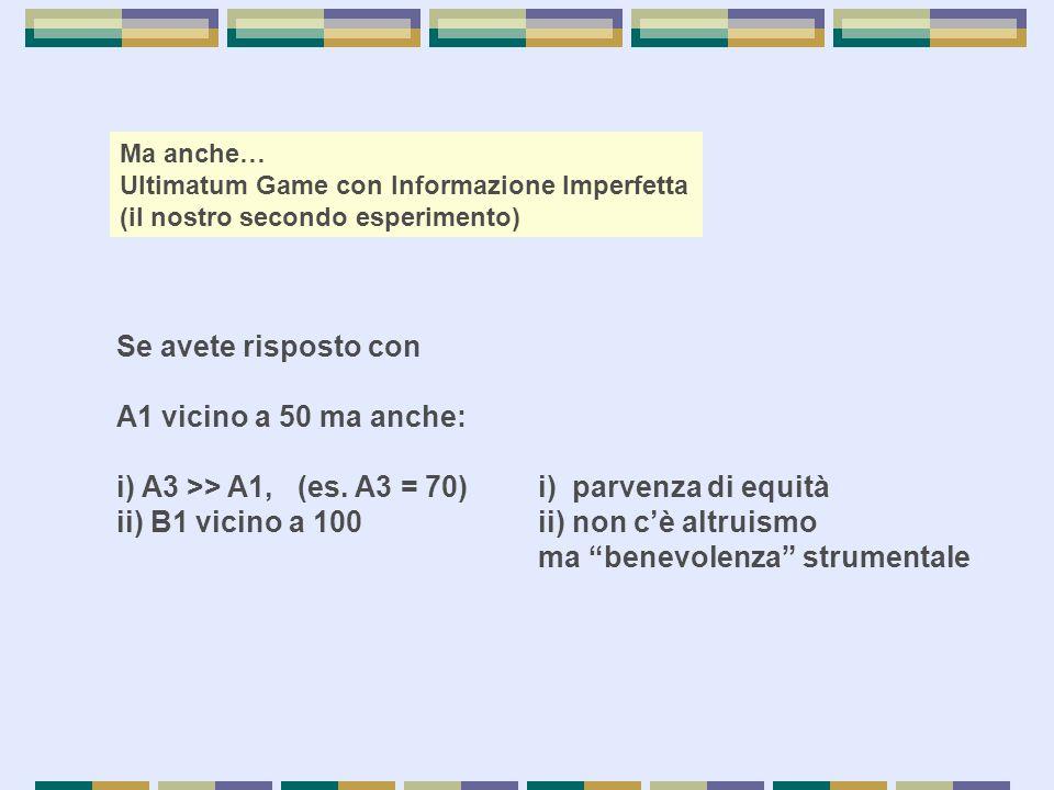 """Se avete risposto con A1 vicino a 50 ma anche: i) A3 >> A1, (es. A3 = 70) i) parvenza di equità ii) B1 vicino a 100ii) non c'è altruismo ma """"benevolen"""