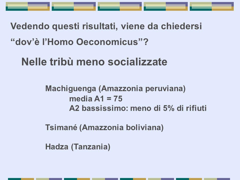"""Vedendo questi risultati, viene da chiedersi """"dov'è l'Homo Oeconomicus""""? Nelle tribù meno socializzate Machiguenga (Amazzonia peruviana) media A1 = 75"""