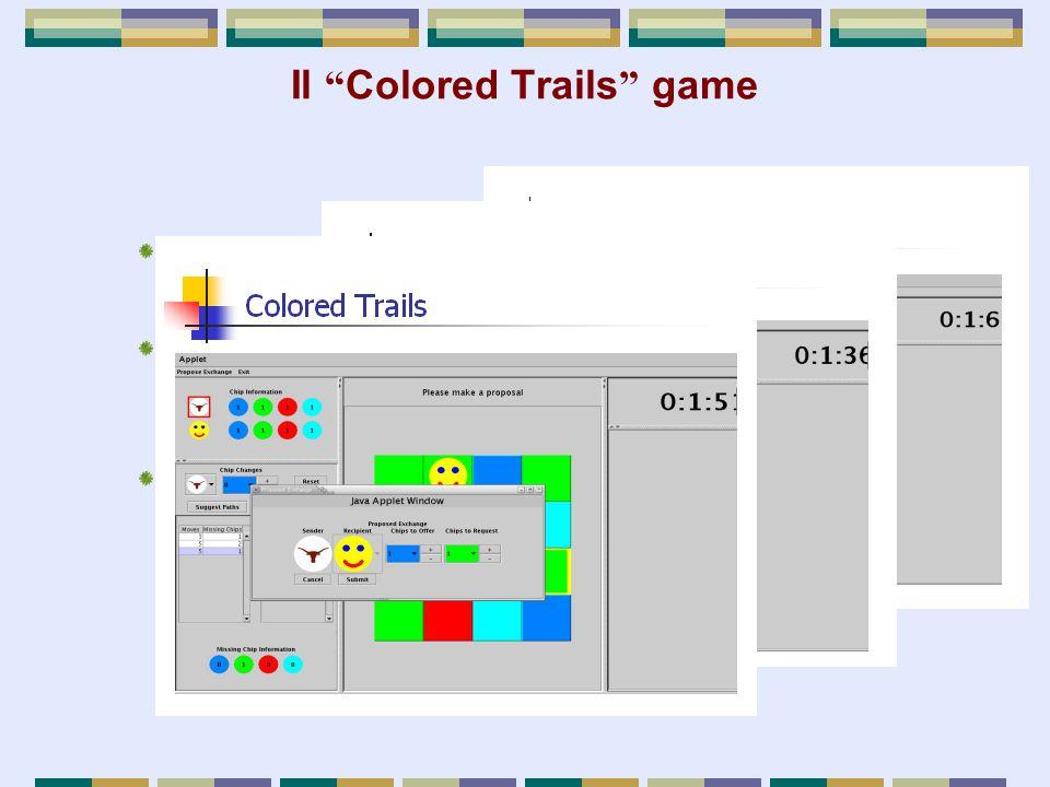 Colored Trails (CT) è un framework per modellizzare analizzare e apprendere strategie decisionali. Il gioco può coinvolgere umani, agenti artificiali