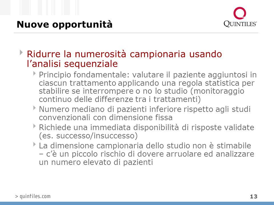 13 Nuove opportunità  Ridurre la numerosità campionaria usando l'analisi sequenziale  Principio fondamentale: valutare il paziente aggiuntosi in cia