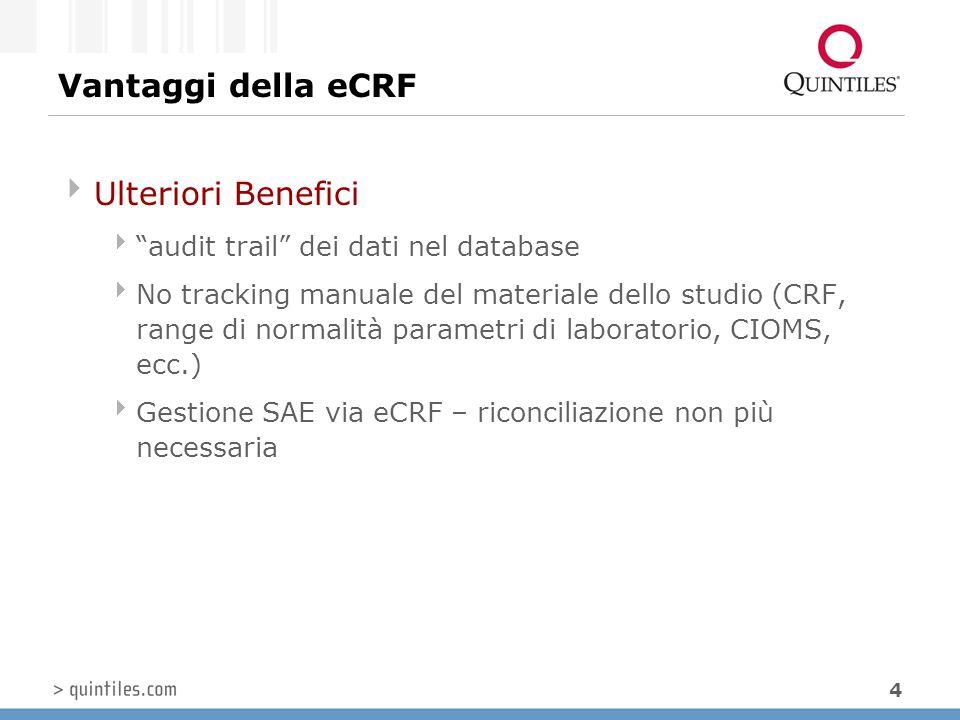 """4 Vantaggi della eCRF  Ulteriori Benefici  """"audit trail"""" dei dati nel database  No tracking manuale del materiale dello studio (CRF, range di norma"""