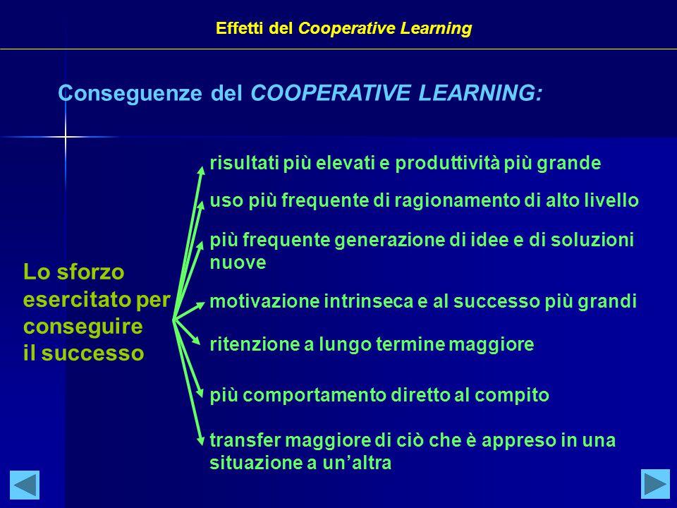 Conseguenze del COOPERATIVE LEARNING: Lo sforzo esercitato per conseguire il successo transfer maggiore di ciò che è appreso in una situazione a un'al