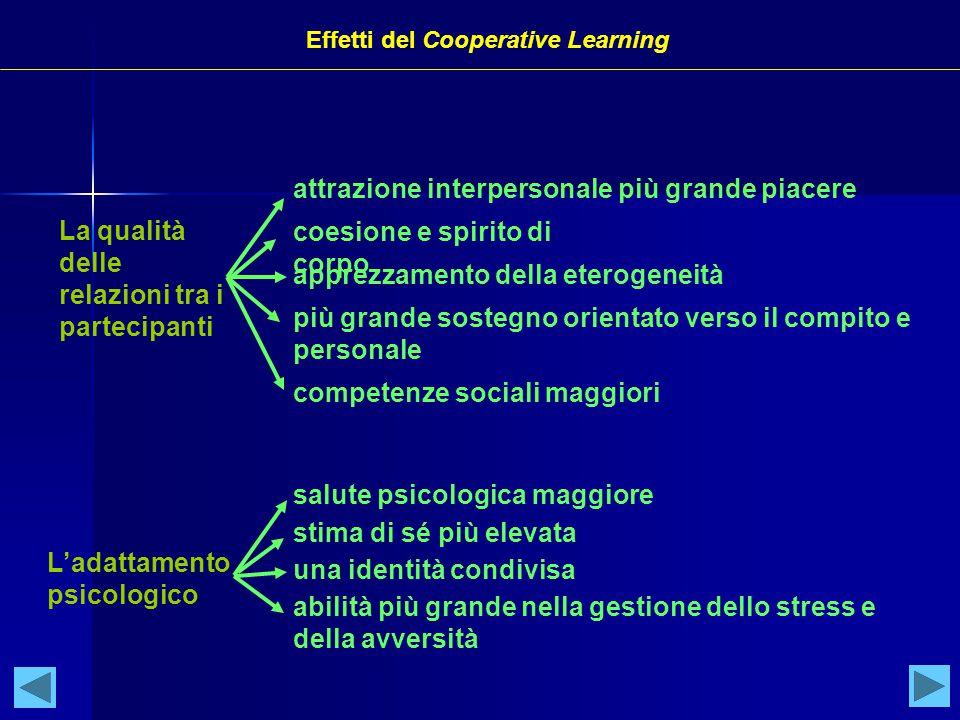 L'adattamento psicologico abilità più grande nella gestione dello stress e della avversità una identità condivisa stima di sé più elevata competenze s