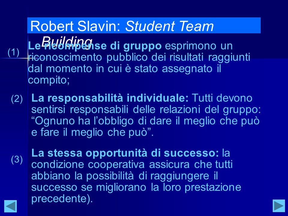 Robert Slavin: Student Team Building Le ricompense di gruppo esprimono un riconoscimento pubblico dei risultati raggiunti dal momento in cui è stato a