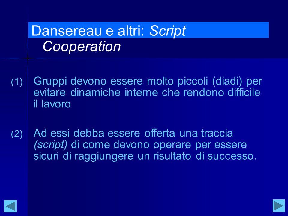 Dansereau e altri: Script Cooperation Gruppi devono essere molto piccoli (diadi) per evitare dinamiche interne che rendono difficile il lavoro (1) Ad essi debba essere offerta una traccia (script) di come devono operare per essere sicuri di raggiungere un risultato di successo.