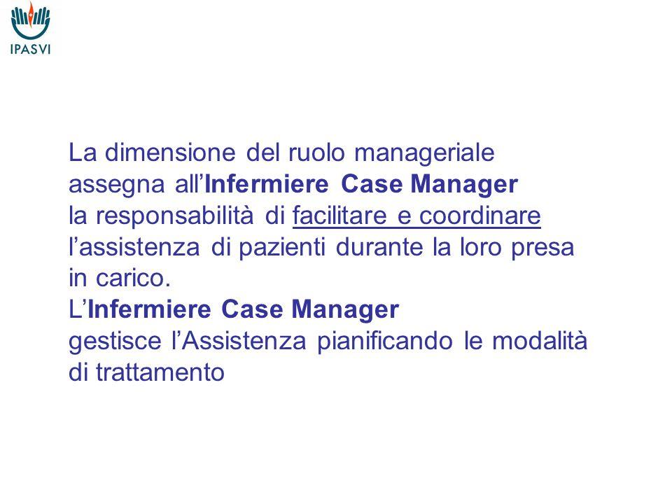 La dimensione del ruolo manageriale assegna all'Infermiere Case Manager la responsabilità di facilitare e coordinare l'assistenza di pazienti durante la loro presa in carico.