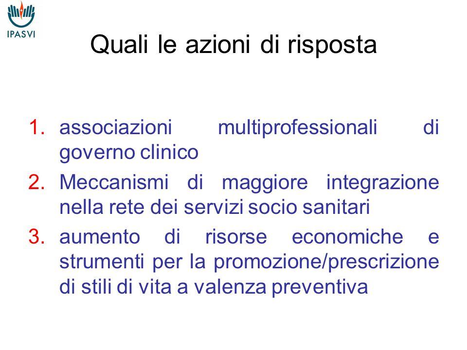 1 Associazionismo Accordo convenzione con i M.M.G.