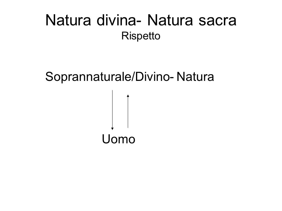 Natura divina- Natura sacra Rispetto Soprannaturale/Divino- Natura Uomo