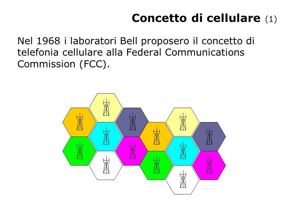 Concetto di cellulare (2) I prim i telefoni mobili suscitarono molte polemiche: problemi di riuso delle frequenze; canale assegnato a un singolo utente: banda sprecata nei silenzi.