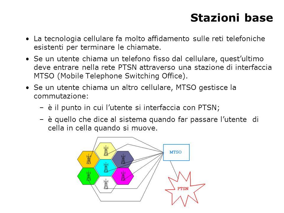 Stazioni base La tecnologia cellulare fa molto affidamento sulle reti telefoniche esistenti per terminare le chiamate.
