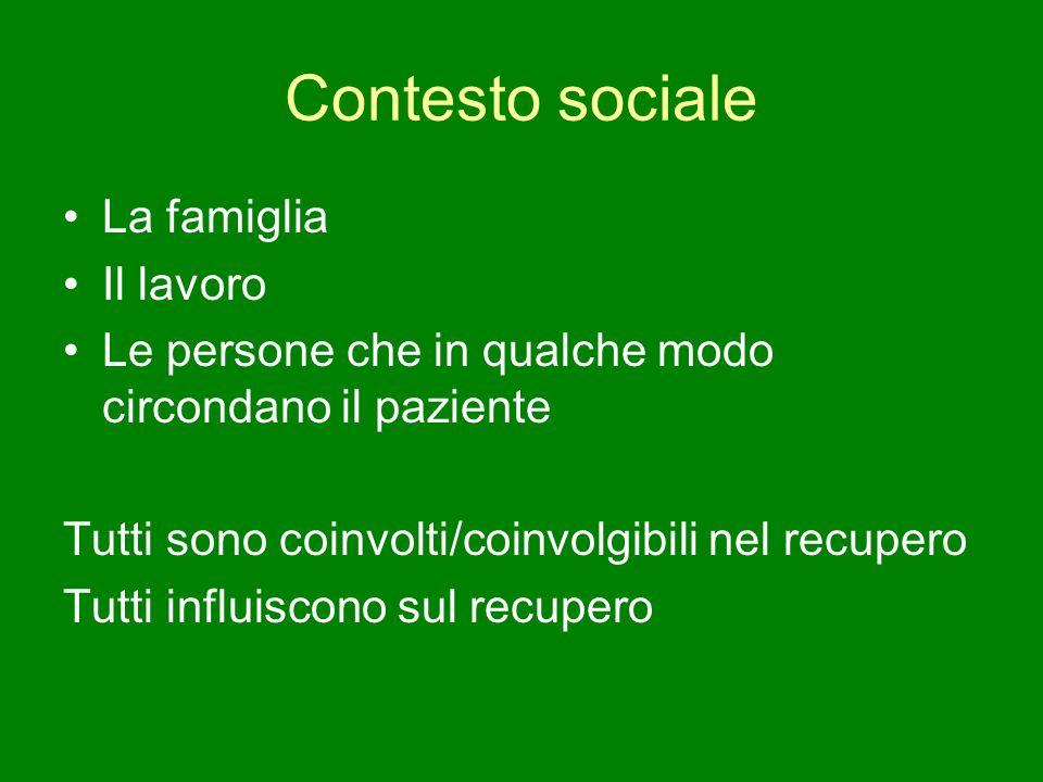 Contesto sociale La famiglia Il lavoro Le persone che in qualche modo circondano il paziente Tutti sono coinvolti/coinvolgibili nel recupero Tutti inf