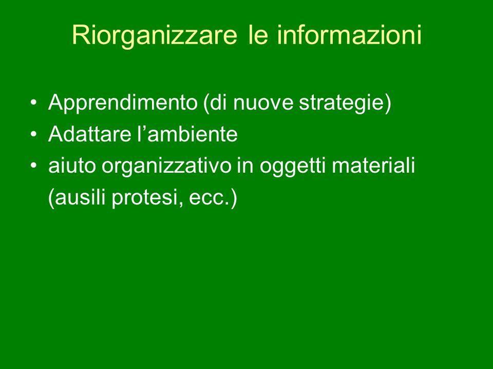 Riorganizzare le informazioni Apprendimento (di nuove strategie) Adattare l'ambiente aiuto organizzativo in oggetti materiali (ausili protesi, ecc.)