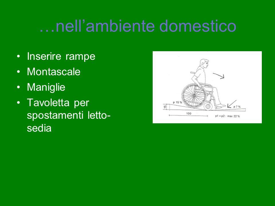 …nell'ambiente domestico Inserire rampe Montascale Maniglie Tavoletta per spostamenti letto- sedia