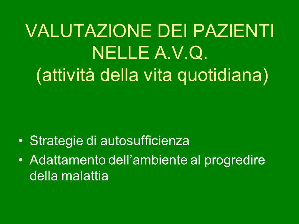 VALUTAZIONE DEI PAZIENTI NELLE A.V.Q. (attività della vita quotidiana) Strategie di autosufficienza Adattamento dell'ambiente al progredire della mala