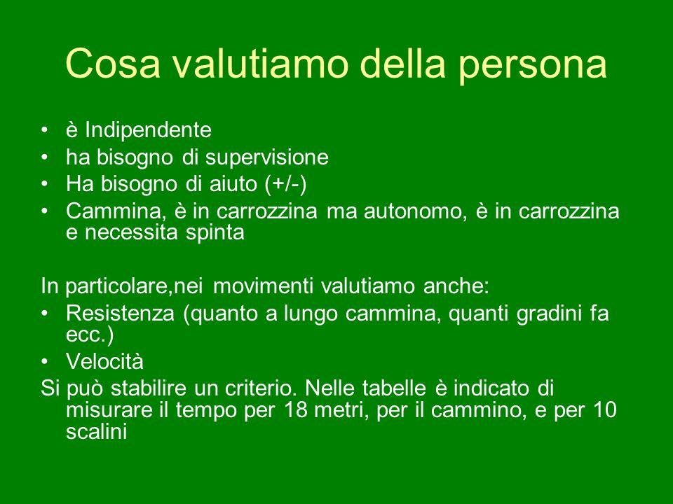 Cosa valutiamo della persona è Indipendente ha bisogno di supervisione Ha bisogno di aiuto (+/-) Cammina, è in carrozzina ma autonomo, è in carrozzina