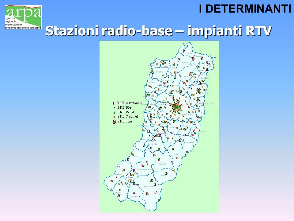 Stazioni radio-base – impianti RTV I DETERMINANTI