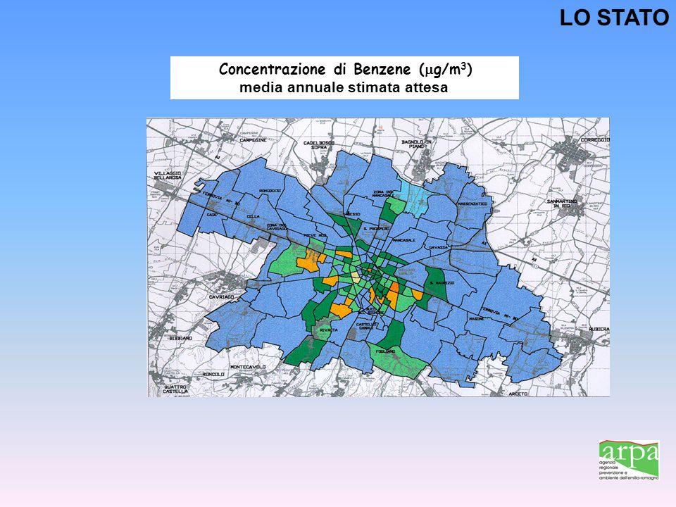 Concentrazione di Benzene (  g/m 3 ) media annuale stimata attesa LO STATO