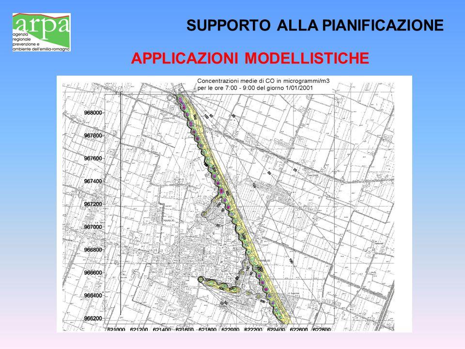 SUPPORTO ALLA PIANIFICAZIONE APPLICAZIONI MODELLISTICHE