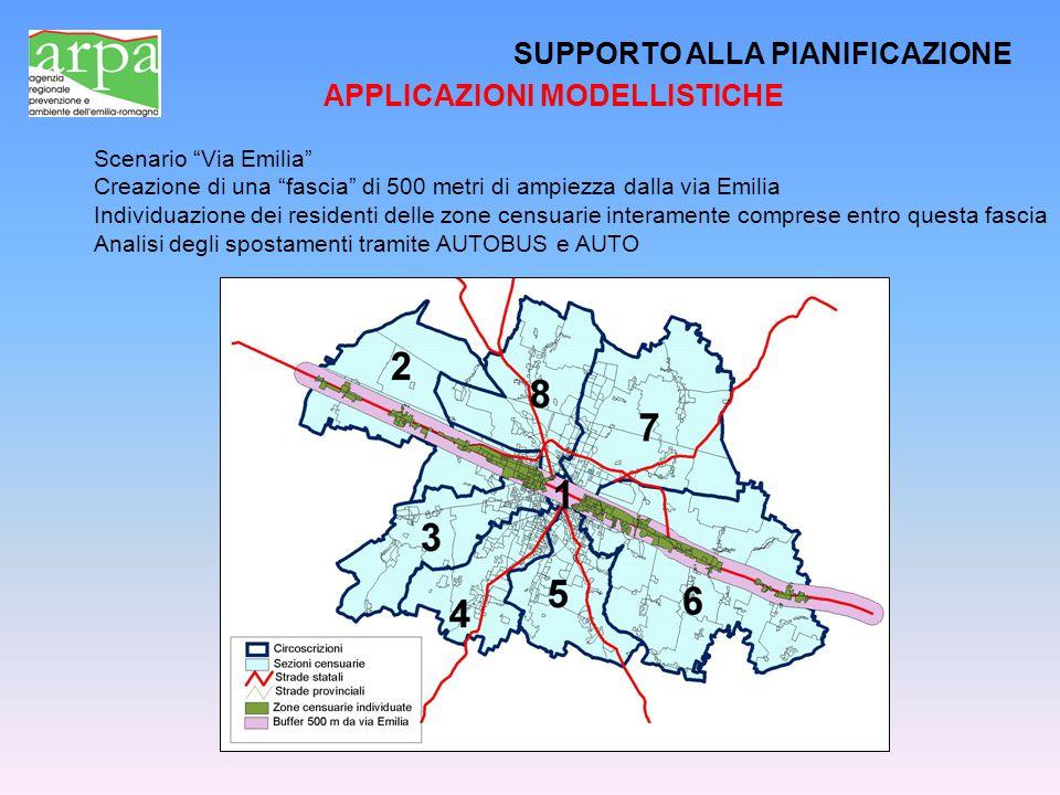 """SUPPORTO ALLA PIANIFICAZIONE APPLICAZIONI MODELLISTICHE Scenario """"Via Emilia"""" Creazione di una """"fascia"""" di 500 metri di ampiezza dalla via Emilia Indi"""
