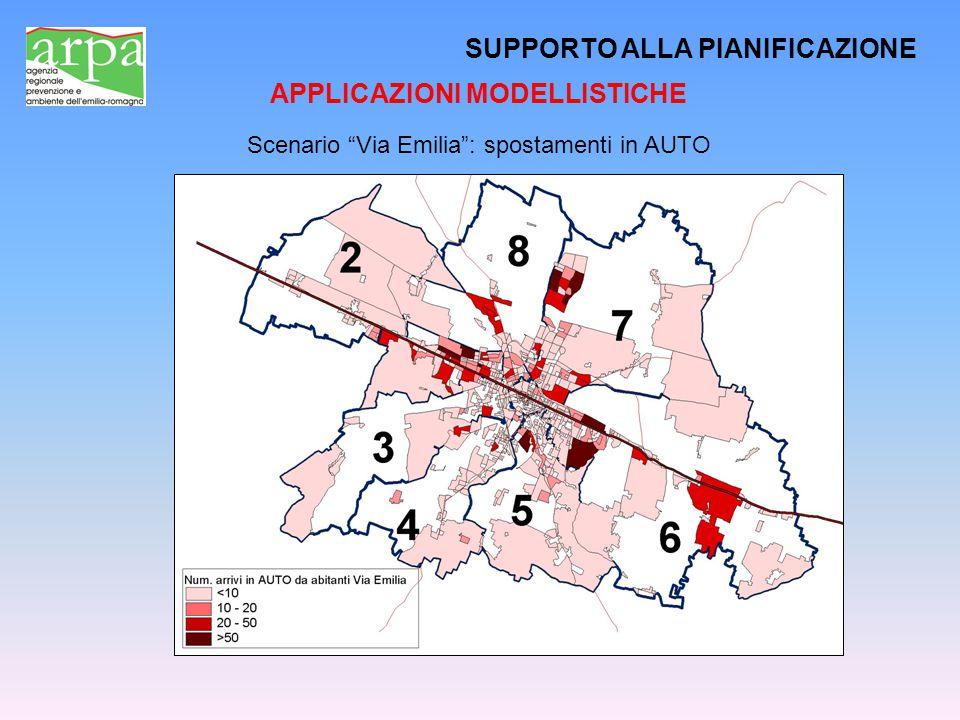 """SUPPORTO ALLA PIANIFICAZIONE APPLICAZIONI MODELLISTICHE Scenario """"Via Emilia"""": spostamenti in AUTO"""
