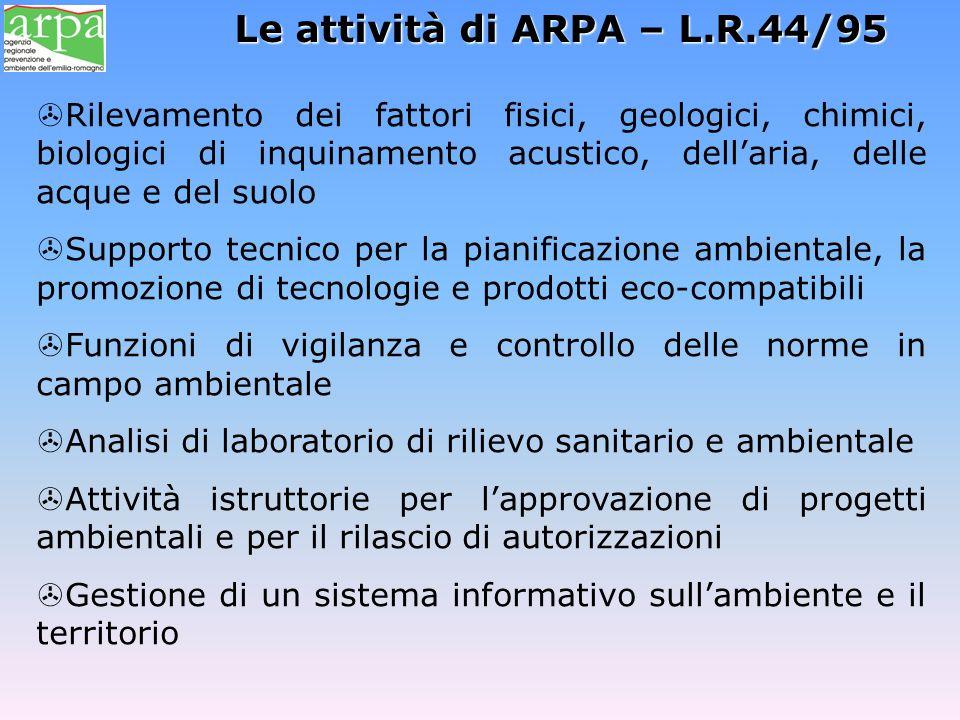 Le attività di ARPA – L.R.44/95 >Rilevamento dei fattori fisici, geologici, chimici, biologici di inquinamento acustico, dell'aria, delle acque e del