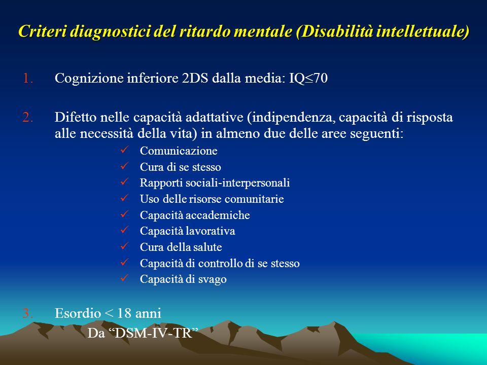 Criteri diagnostici del ritardo mentale (Disabilità intellettuale) 1.Cognizione inferiore 2DS dalla media: IQ  70 2.Difetto nelle capacità adattative