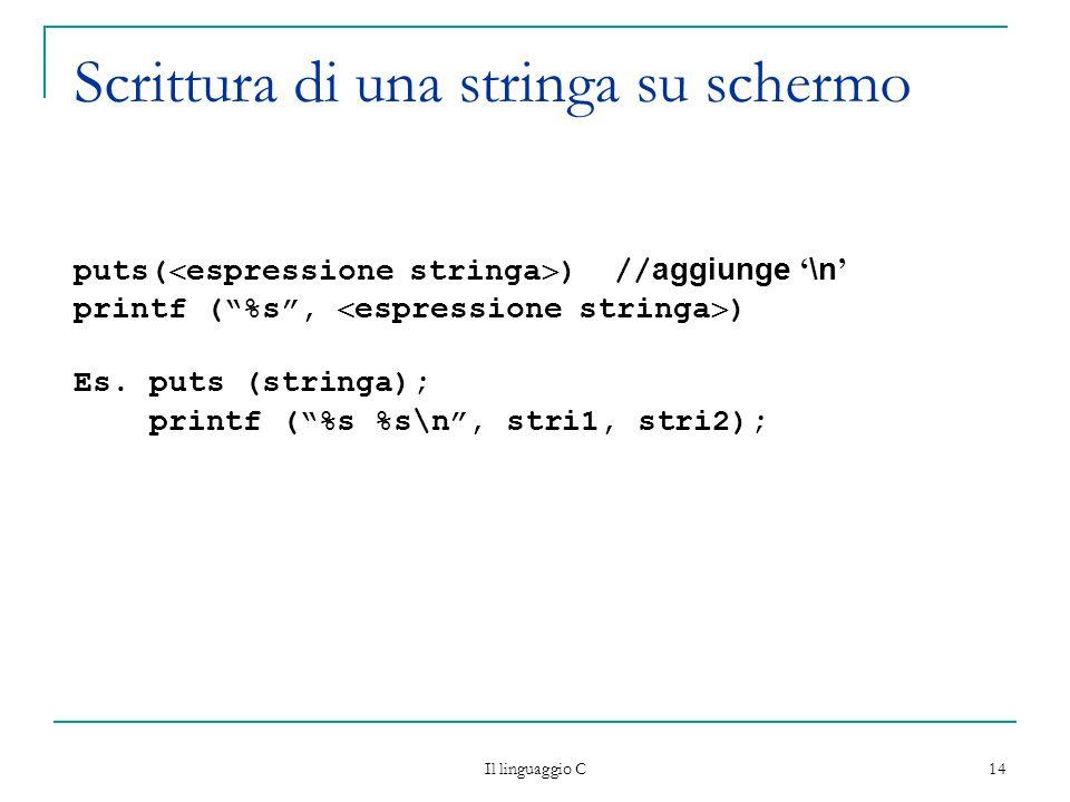 Il linguaggio C 14 Scrittura di una stringa su schermo puts(  espressione stringa  ) // aggiunge ' \n ' printf ( %s ,  espressione stringa  ) Es.