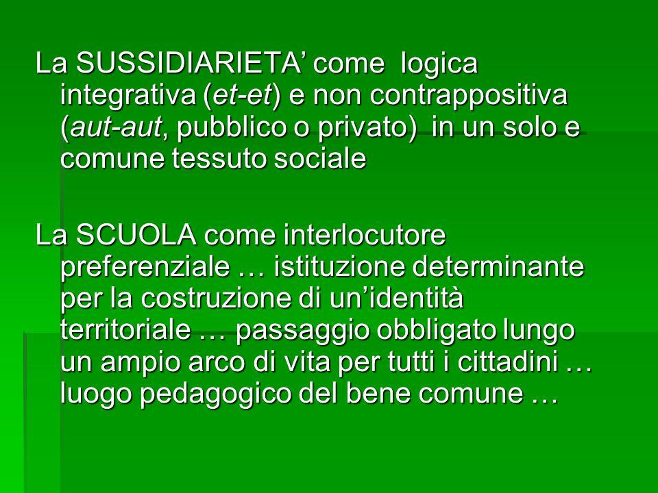 La SUSSIDIARIETA' come logica integrativa (et-et) e non contrappositiva (aut-aut, pubblico o privato) in un solo e comune tessuto sociale La SCUOLA co