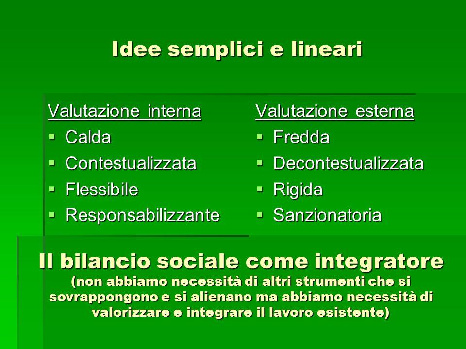 Idee semplici e lineari Valutazione interna  Calda  Contestualizzata  Flessibile  Responsabilizzante Valutazione esterna  Fredda  Decontestualiz
