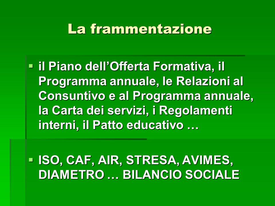 La frammentazione  il Piano dell'Offerta Formativa, il Programma annuale, le Relazioni al Consuntivo e al Programma annuale, la Carta dei servizi, i