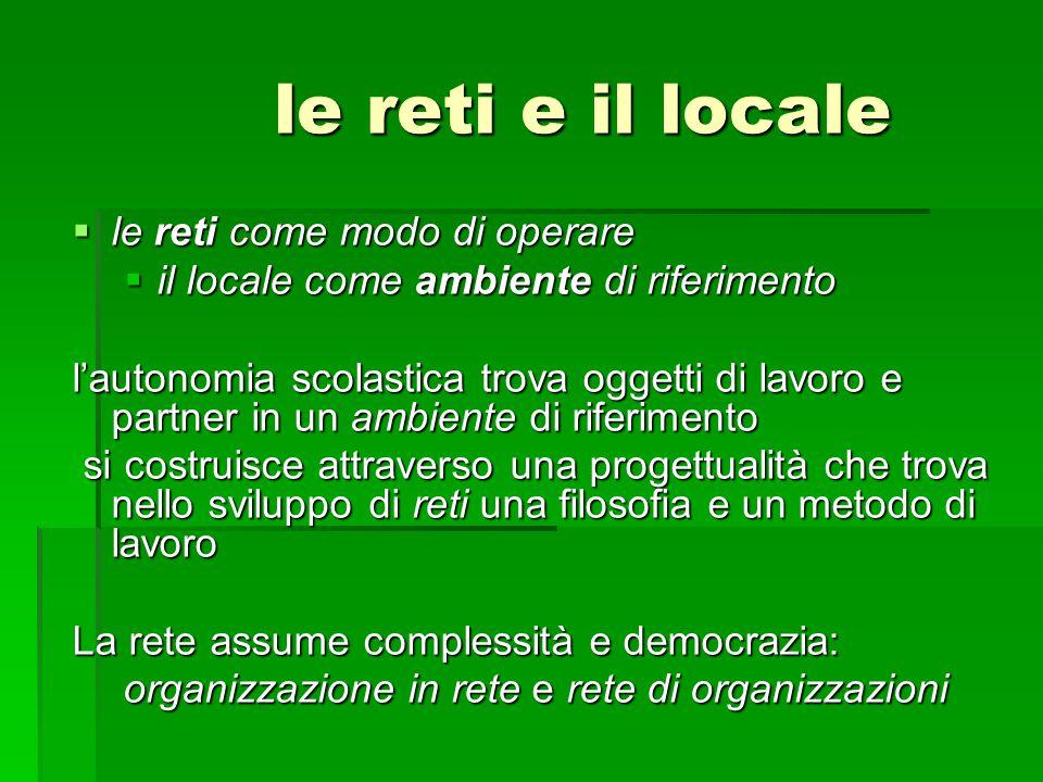 le reti e il locale  le reti come modo di operare  il locale come ambiente di riferimento l'autonomia scolastica trova oggetti di lavoro e partner i