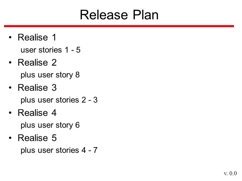 v. 0.0 Release Plan Realise 1 user stories 1 - 5 Realise 2 plus user story 8 Realise 3 plus user stories 2 - 3 Realise 4 plus user story 6 Realise 5 p