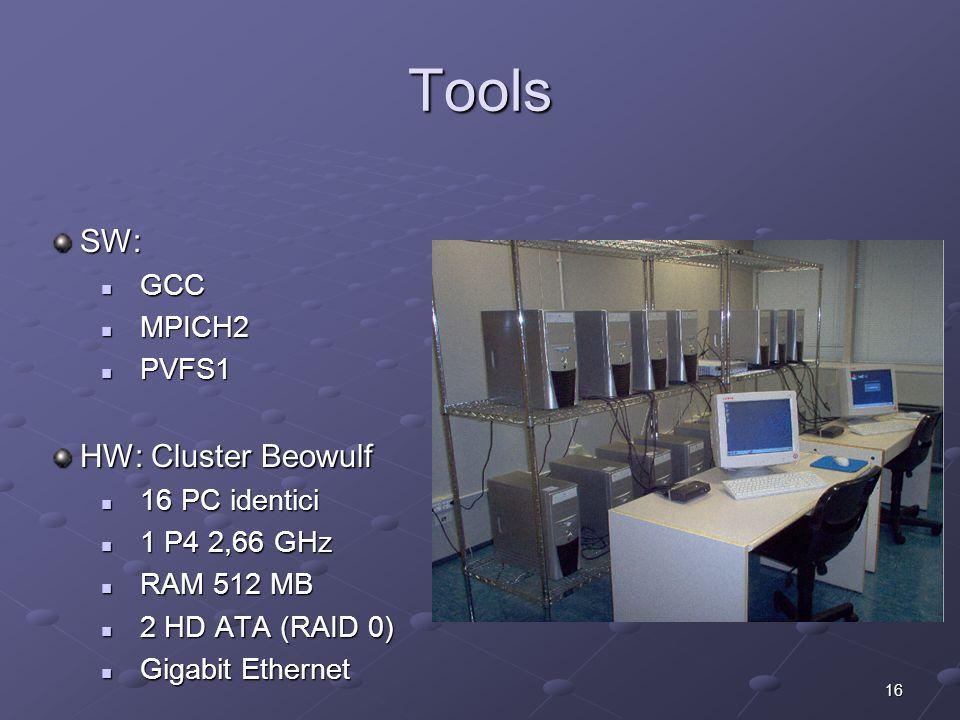 16 Tools SW: GCC GCC MPICH2 MPICH2 PVFS1 PVFS1 HW: Cluster Beowulf 16 PC identici 16 PC identici 1 P4 2,66 GHz 1 P4 2,66 GHz RAM 512 MB RAM 512 MB 2 HD ATA (RAID 0) 2 HD ATA (RAID 0) Gigabit Ethernet Gigabit Ethernet