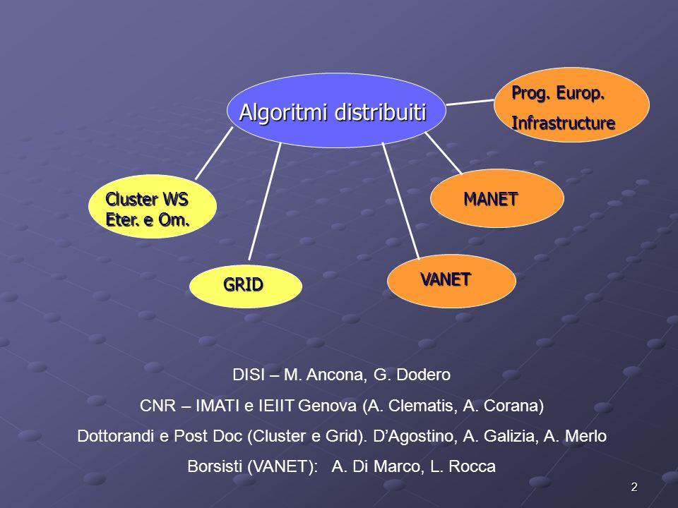 2 Algoritmi distribuiti Cluster WS Eter. e Om. GRID MANET VANET DISI – M.