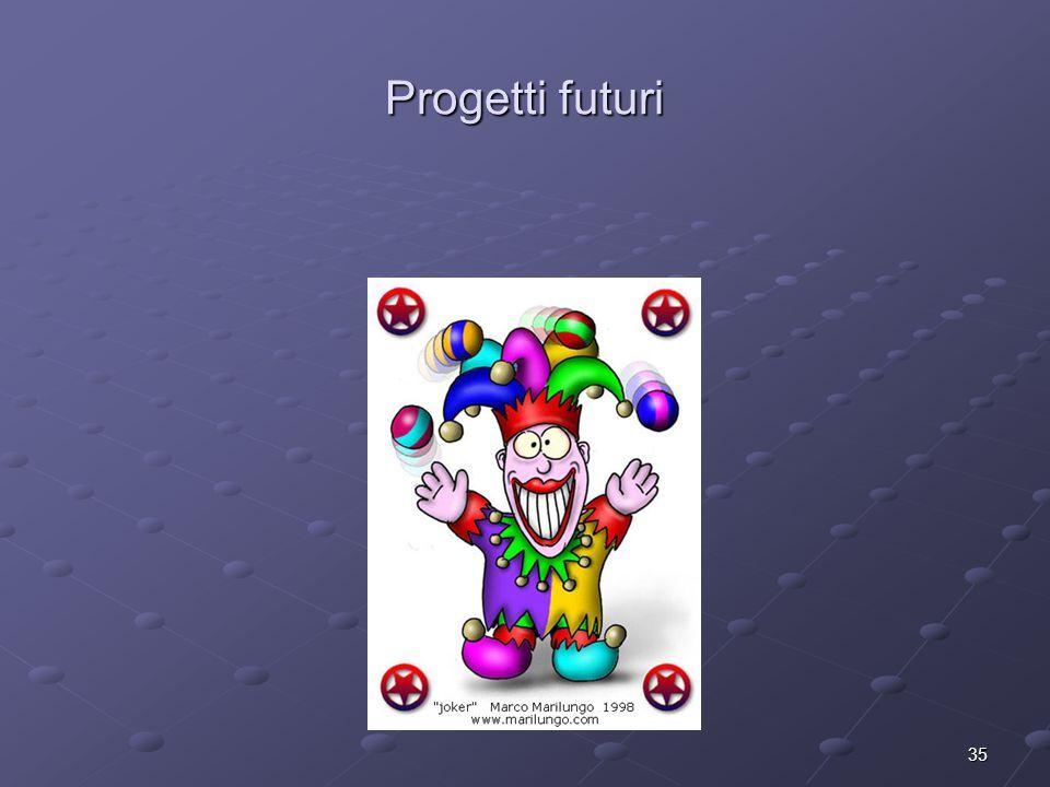 35 Progetti futuri