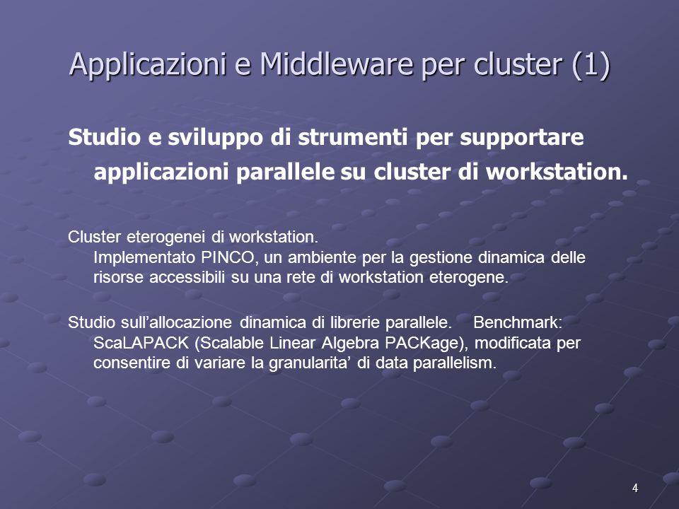 4 Applicazioni e Middleware per cluster (1) Studio e sviluppo di strumenti per supportare applicazioni parallele su cluster di workstation.