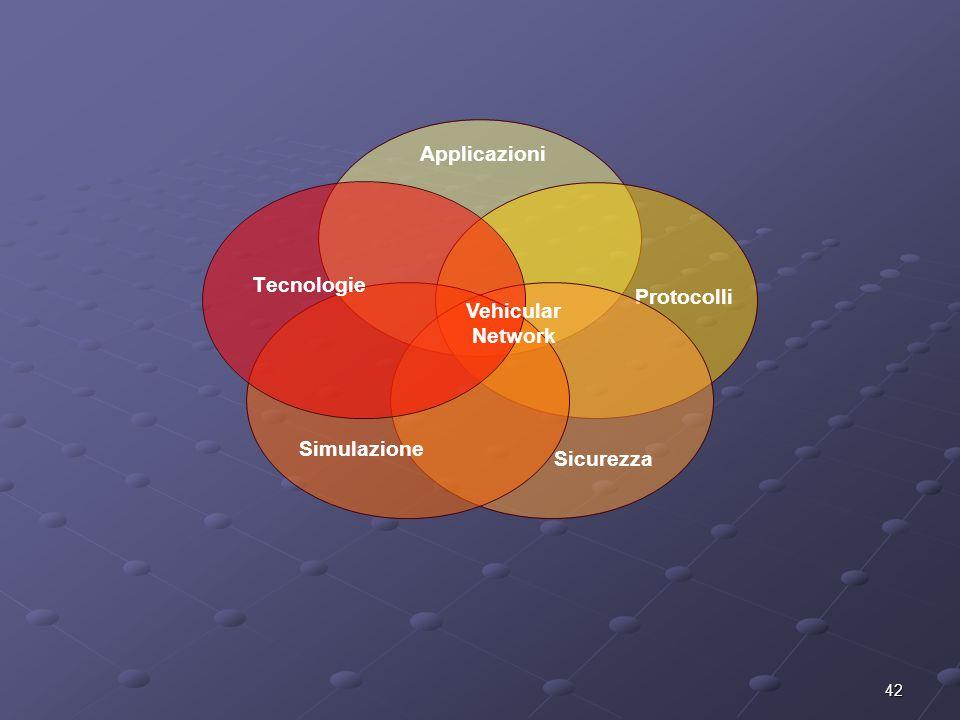 42 Applicazioni Protocolli SicurezzaSimulazione Tecnologie Vehicular Network