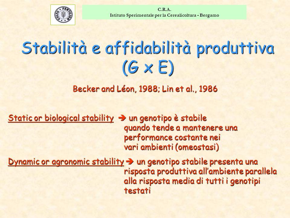 C.R.A. Istituto Sperimentale per la Cerealicoltura - Bergamo Stabilità e affidabilità produttiva (G x E) Becker and Léon, 1988; Lin et al., 1986 Stati